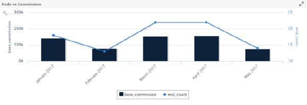 Lone Wolf Analytics Screenshot 3