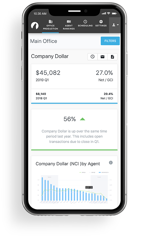 Lone Wolf Insights - iPhone Dashboard Screenshot
