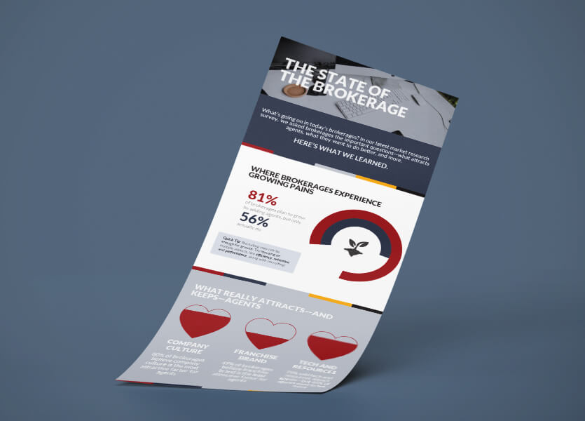 The State of the Brokerage Infographic - Thumbnail Image